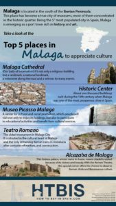 Malaga for culture lovers ePostcard
