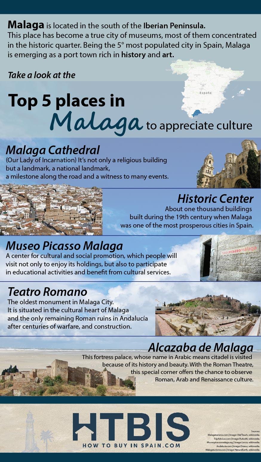 Malaga for culture lovers ePostcard