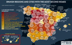 Infographic Spanish Regions and Cities with the most second homes